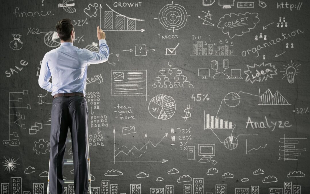 En markedsføringsplan er vejen til resultater | SIGNAfilm