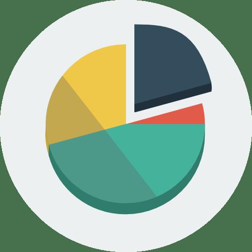 Protox: Vi ser effekten af content marketing hos en ekstern samarbejdspartner 2