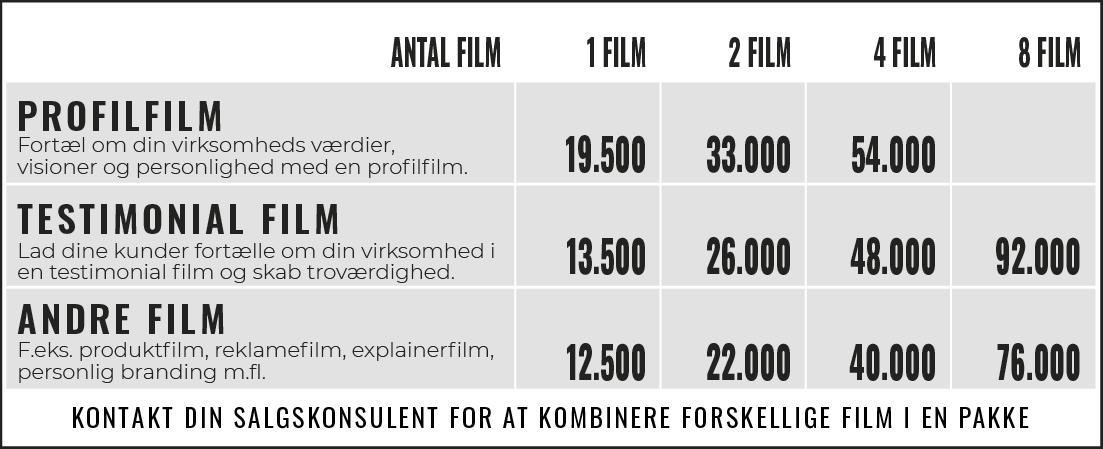 Billige virksomhedsfilm | SIGNAfilm | Priser